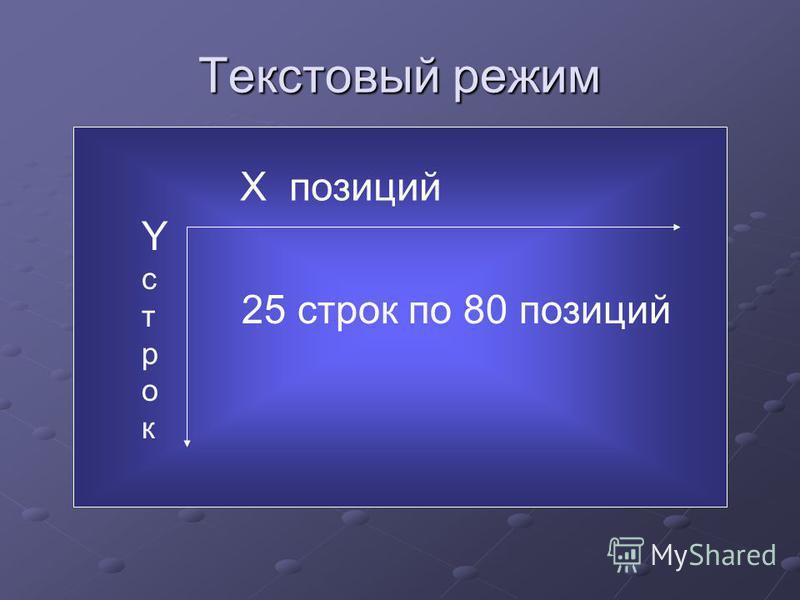 Х позиций YстрокYстрок 25 строк по 80 позиций Текстовый режим