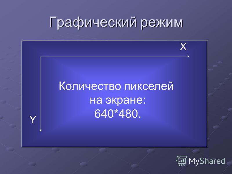 Графический режим X Y Количество пикселей на экране: 640*480.