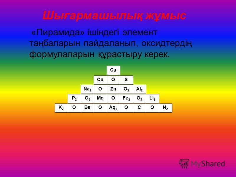 Шығармашылық жұмыс «Пирамида» ішіндегі элемент таңбаларын пайдаланып, оксидтердің формулаларын құрастыру керек. Ca O Zn O Aq 2 CuS ONa 2 O2O2 AI 2 MqO3O3 P2P2 OBaO Fe 2 O O3O3 C Li 2 ON2N2 K2K2