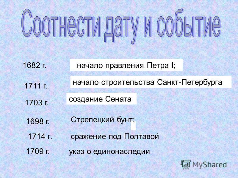 создание Сената 1682 г. 1711 г. 1703 г. 1709 г. начало правления Петра I; начало строительства Санкт-Петербурга 1698 г. Стрелецкий бунт; 1714 г. указ о единонаследии сражение под Полтавой