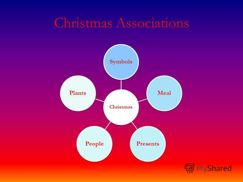 Christmas Associations Christmas SymbolsMealPresentsPeoplePlants