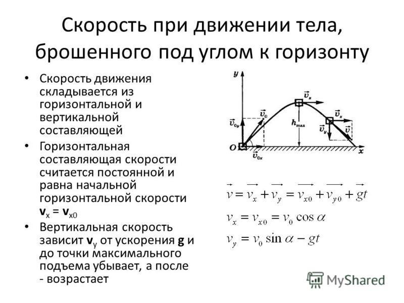 Скорость при движении тела, брошенного под углом к горизонту Скорость движения складывается из горизонтальной и вертикальной составляющей Горизонтальная составляющая скорости считается постоянной и равна начальной горизонтальной скорости v x = v x0 В