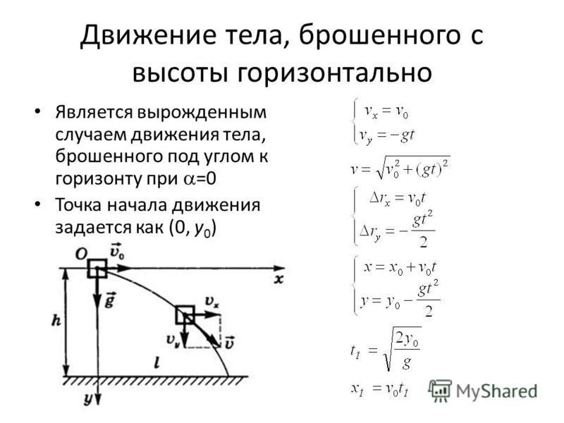 Движение тела, брошенного с высоты горизонтально Является вырожденным случаем движения тела, брошенного под углом к горизонту при =0 Точка начала движения задается как (0, y 0 )