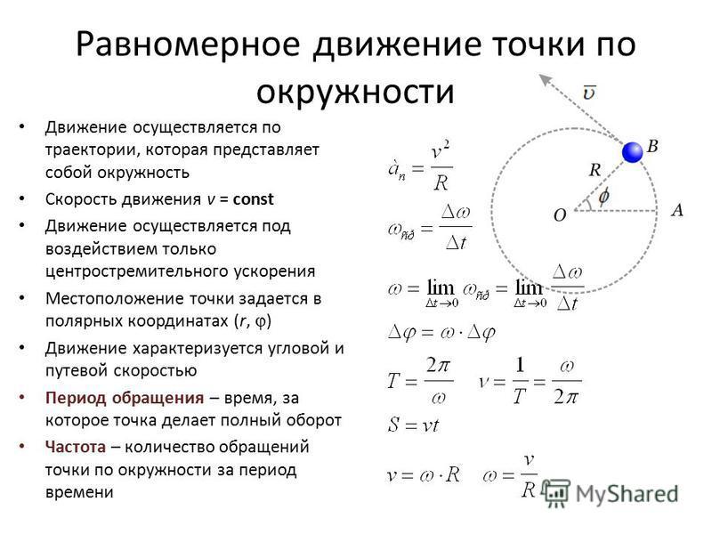 Равномерное движение точки по окружности Движение осуществляется по траектории, которая представляет собой окружность Скорость движения v = const Движение осуществляется под воздействием только центростремительного ускорения Местоположение точки зада