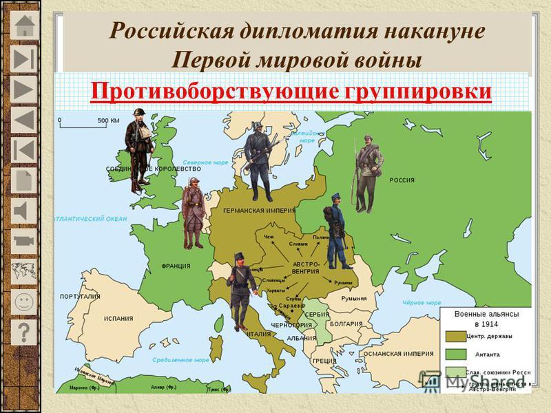 Российская дипломатия накануне Первой мировой войны Противоборствующие группировки