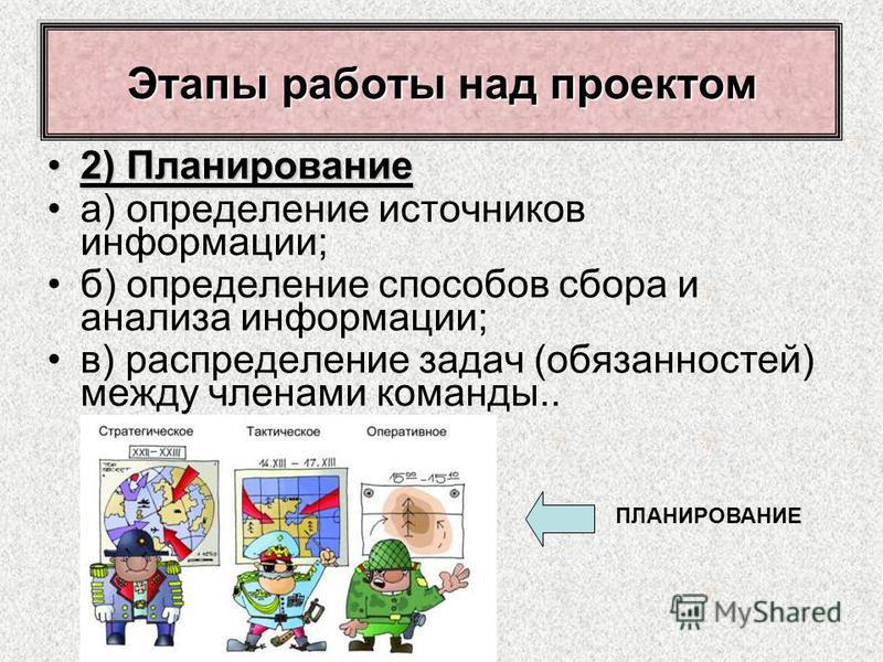 2) Планирование 2) Планирование а) определение источников информации; б) определение способов сбора и анализа информации; в) распределение задач (обязанностей) между членами команды.. Этапы работы над проектом ПЛАНИРОВАНИЕ