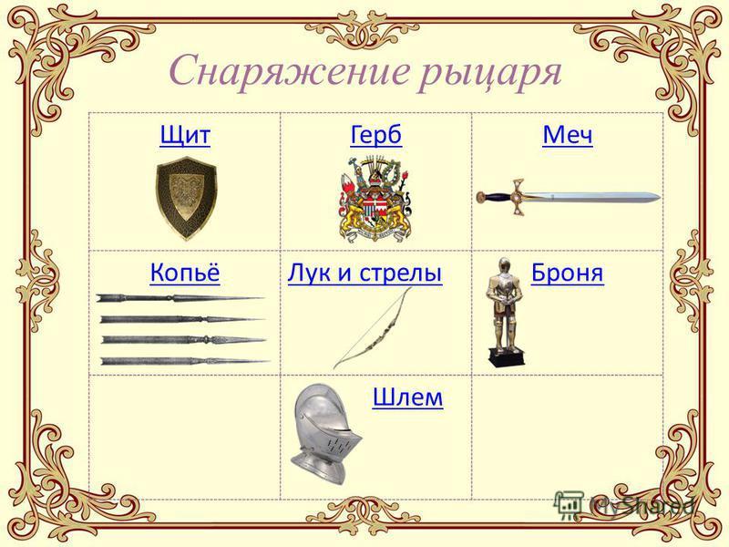 Снаряжение рыцаря Щит ГербМеч КопьёЛук и стрелы Броня Шлем