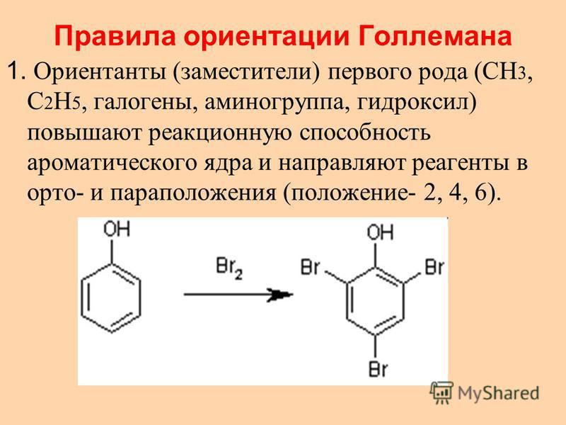 Правила ориентации Голлемана 1. Ориентанты (заместители) первого рода (CH 3, C 2 H 5, галогены, аминогруппа, гидроксил) повышают реакционную способность ароматического ядра и направляют реагенты в орто- и параположения (положение- 2, 4, 6).