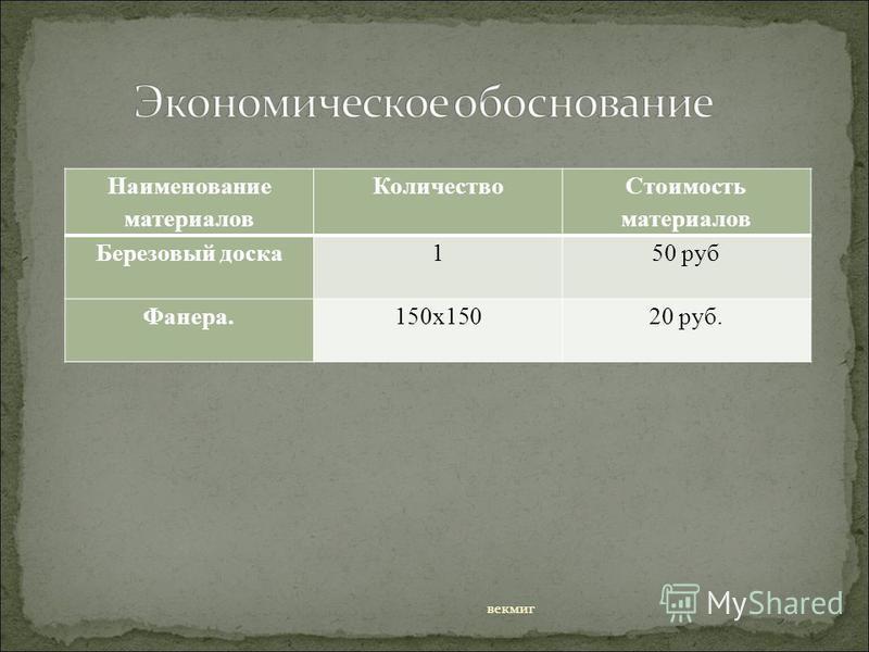 Наименование материалов Количество Стоимость материалов Березовый доска 150 руб Фанера.150 х 15020 руб. век миг