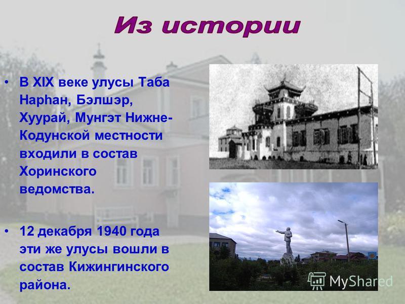 В XIX веке улусы Таба Нарhан, Бэлшэр, Хуурай, Мунгэт Нижне- Кодунской местности входили в состав Хоринского ведомства. 12 декабря 1940 года эти же улусы вошли в состав Кижингинского района.
