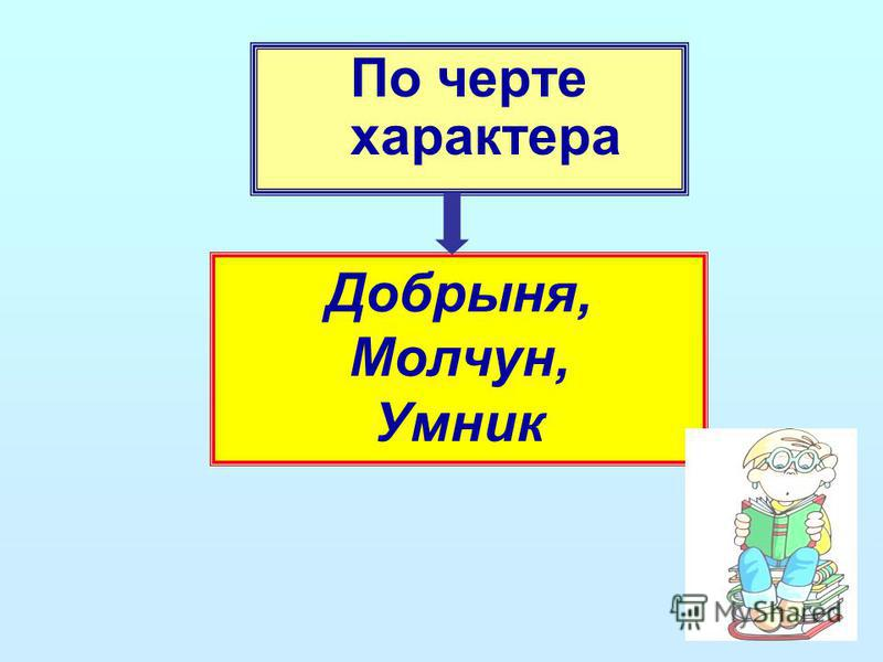 По черте характера Добрыня, Молчун, Умник