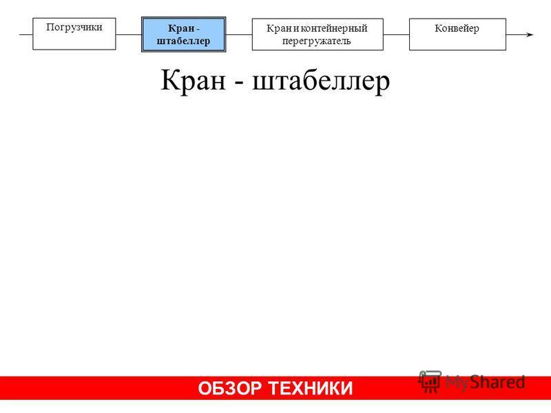 Кран - штабелер Конвейер Кран и контейнерный перегружатель ОБЗОР ТЕХНИКИ Кран - штабелер Погрузчики