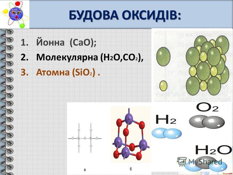 1.Йонна (СaO); 2.Молекулярна (H 2 O,CO 2 ), 3.Атомна (SiO 2 ).