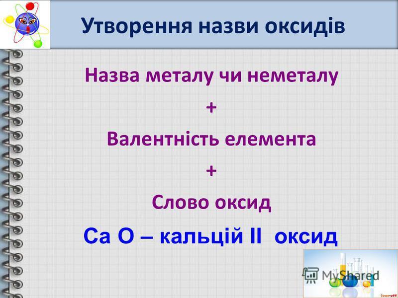 Назва металу чи неметалу + Валентність елемента + Слово оксид Ca O – кальцій II оксид