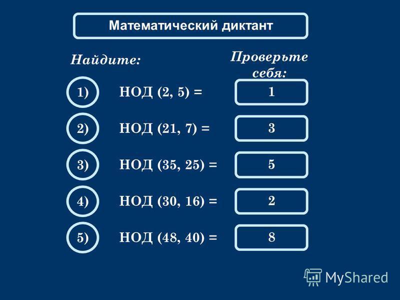 Математический диктант Найдите: НОД (2, 5) = Проверьте себя: 1 1) 3 2) 5 3) 2 4) 8 5) НОД (21, 7) = НОД (35, 25) = НОД (30, 16) = НОД (48, 40) =