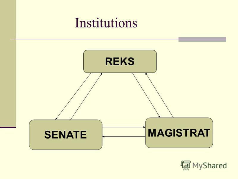 Institutions REKS SENATE MAGISTRAT