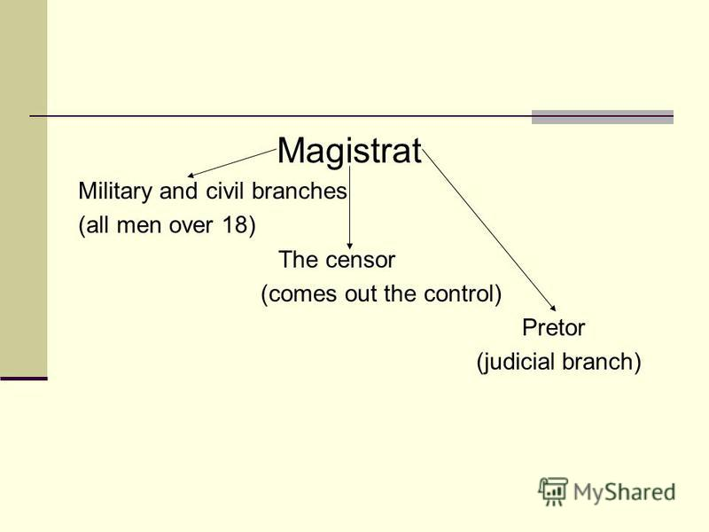 Magistrat Military and civil branches (all men over 18) The censor (comes out the control) Pretor (judicial branch)