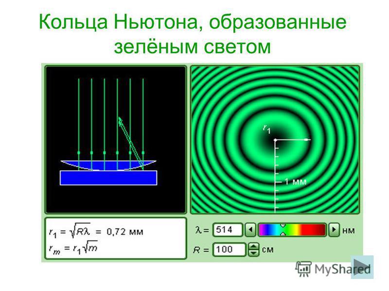 Кольца Ньютона, образованные зелёным светом