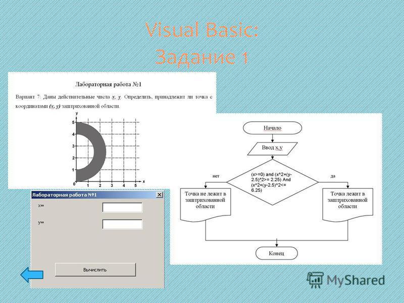 Visual Basic: Задание 1