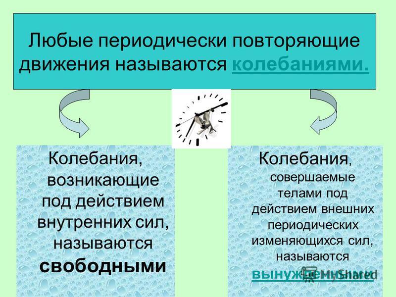Любые периодически повторяющие движения называются колебаниями.колебаниями. Колебания, возникающие под действием внутренних сил, называются свободными Колебания, совершаемые телами под действием внешних периодических изменяющихся сил, называются выну