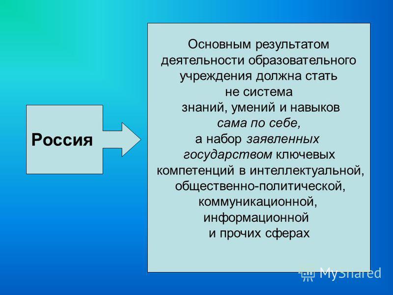 Россия Основным результатом деятельности образовательного учреждения должна стать не система знаний, умений и навыков сама по себе, а набор заявленных государством ключевых компетенций в интеллектуальной, общественно-политической, коммуникационной, и