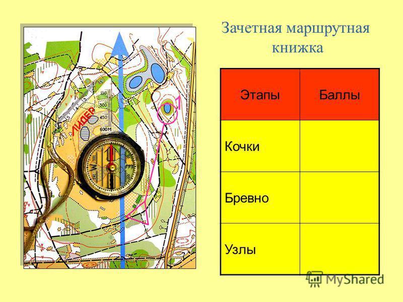 Зачетная маршрутная книжка Этапы Баллы Кочки Бревно Узлы