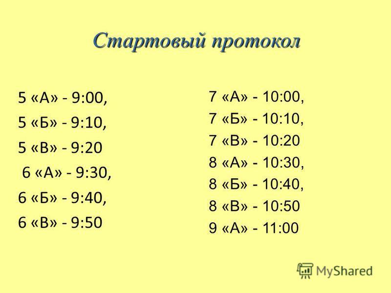 Стартовый протокол 5 «А» - 9:00, 5 «Б» - 9:10, 5 «В» - 9:20 6 «А» - 9:30, 6 «Б» - 9:40, 6 «В» - 9:50 7 «А» - 10:00, 7 «Б» - 10:10, 7 «В» - 10:20 8 «А» - 10:30, 8 «Б» - 10:40, 8 «В» - 10:50 9 «А» - 11:00