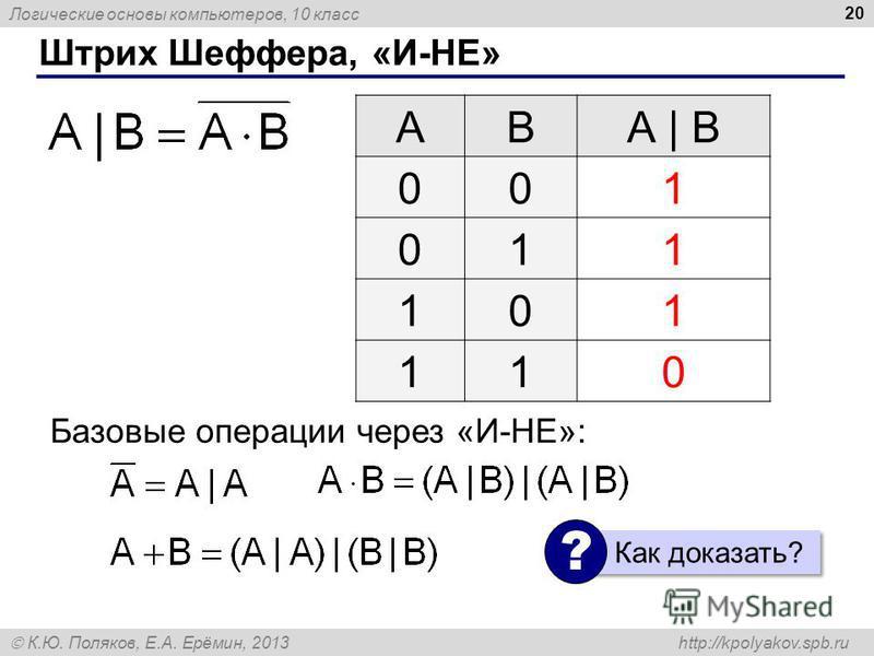 Логические основы компьютеров, 10 класс К.Ю. Поляков, Е.А. Ерёмин, 2013 http://kpolyakov.spb.ru 20 Штрих Шеффера, «И-НЕ» ABА | B 001 011 101 110 Базовые операции через «И-НЕ»: Как доказать? ?