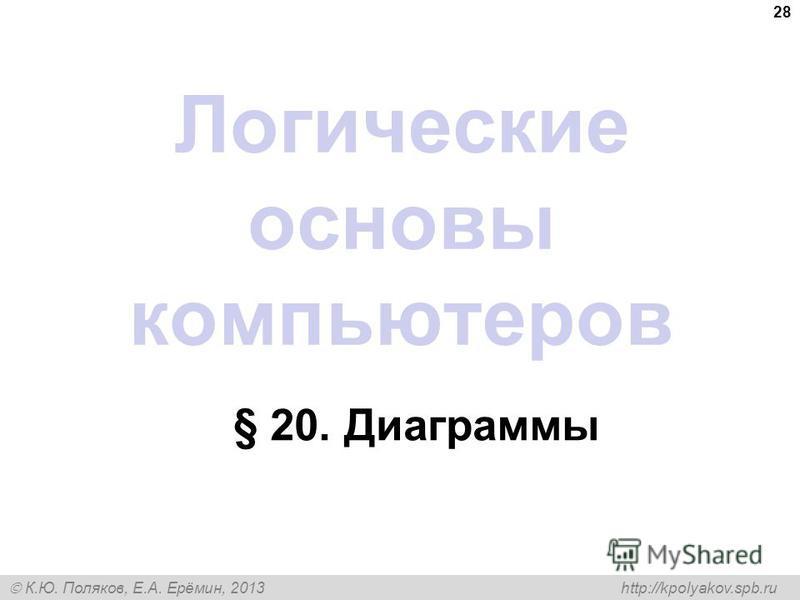 К.Ю. Поляков, Е.А. Ерёмин, 2013 http://kpolyakov.spb.ru 28 Логические основы компьютеров § 20. Диаграммы