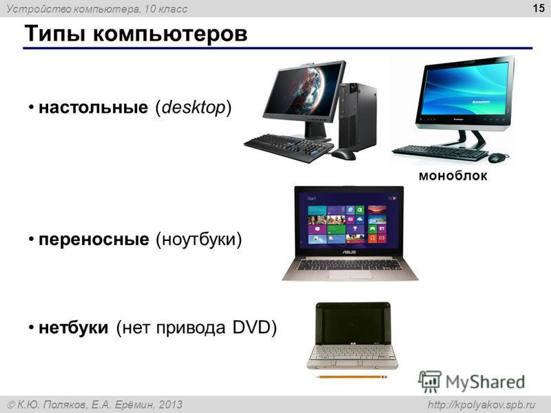 Устройство компьютера, 10 класс К.Ю. Поляков, Е.А. Ерёмин, 2013 http://kpolyakov.spb.ru Типы компьютеров 15 настольные (desktop) переносные (ноутбуки) нетбуки (нет привода DVD) моноблок