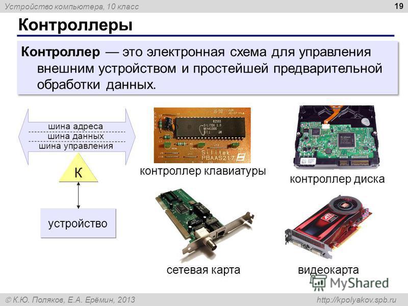 Устройство компьютера, 10 класс К.Ю. Поляков, Е.А. Ерёмин, 2013 http://kpolyakov.spb.ru Контроллеры 19 Контроллер это электронная схема для управления внешним устройством и простейшей предварительной обработки данных. устройство К шина адреса шина да