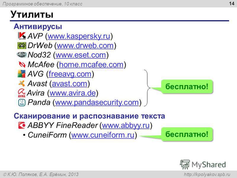 Программное обеспечение, 10 класс К.Ю. Поляков, Е.А. Ерёмин, 2013 http://kpolyakov.spb.ru Утилиты 14 Антивирусы AVP (www.kaspersky.ru)www.kaspersky.ru DrWeb (www.drweb.com)www.drweb.com Nod32 (www.eset.com)www.eset.com McAfee (home.mcafee.com)home.mc