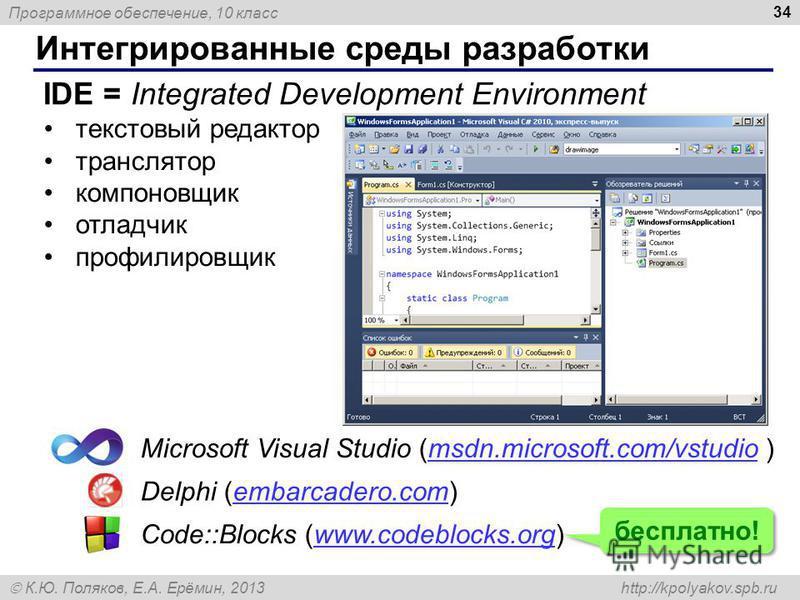 Программное обеспечение, 10 класс К.Ю. Поляков, Е.А. Ерёмин, 2013 http://kpolyakov.spb.ru Интегрированные среды разработки 34 IDE = Integrated Development Environment текстовый редактор транслятор компоновщик отладчик профилировщик Microsoft Visual S