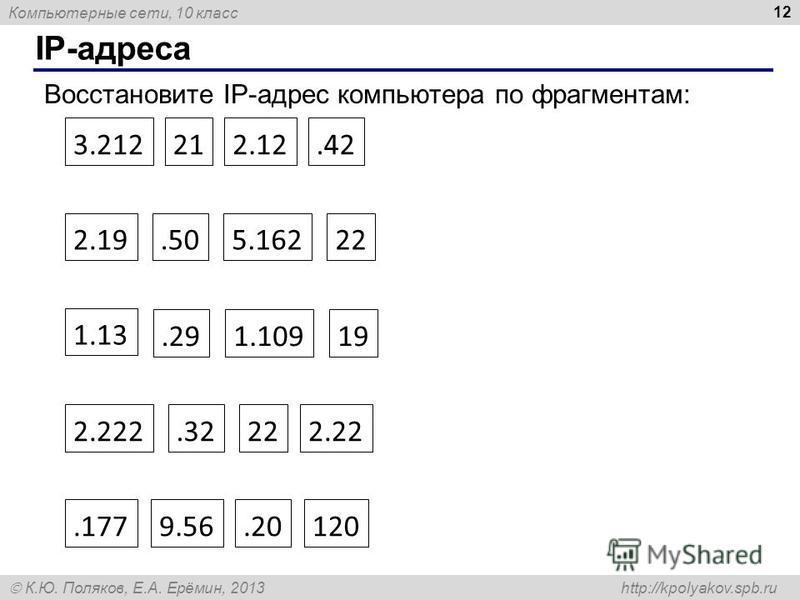 Компьютерные сети, 10 класс К.Ю. Поляков, Е.А. Ерёмин, 2013 http://kpolyakov.spb.ru IP-адреса 12 3.212212.122.12.42.422.19.505.162221.13.291.10919 2.222.32222.22.1779.56.20120 Восстановите IP-адрес компьютера по фрагментам: