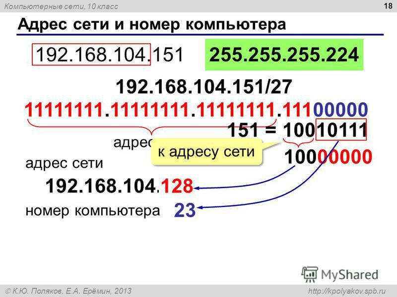Компьютерные сети, 10 класс К.Ю. Поляков, Е.А. Ерёмин, 2013 http://kpolyakov.spb.ru Адрес сети и номер компьютера 18 192.168.104.151255.255.255.224 192.168.104.151/27 адрес сети 192.168.104.? адрес сети номер компьютера 151 = 10010111 10000000 128 к
