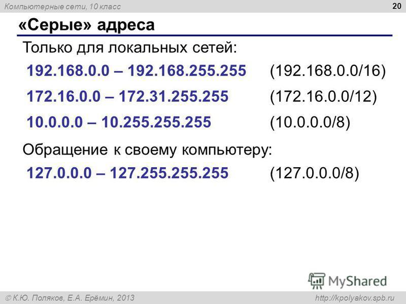 Компьютерные сети, 10 класс К.Ю. Поляков, Е.А. Ерёмин, 2013 http://kpolyakov.spb.ru «Серые» адреса 20 192.168.0.0 – 192.168.255.255(192.168.0.0/16) 172.16.0.0 – 172.31.255.255(172.16.0.0/12) 10.0.0.0 – 10.255.255.255(10.0.0.0/8) Только для локальных