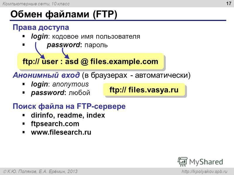 Компьютерные сети, 10 класс К.Ю. Поляков, Е.А. Ерёмин, 2013 http://kpolyakov.spb.ru Обмен файлами (FTP) 17 Права доступа login: кодовое имя пользователя password: пароль Анонимный вход (в браузерах - автоматически) login: anonymous password: любой По