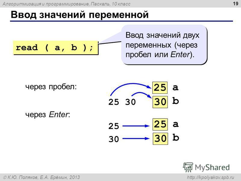 Алгоритмизация и программирование, Паскаль, 10 класс К.Ю. Поляков, Е.А. Ерёмин, 2013 http://kpolyakov.spb.ru Ввод значений переменной 19 через пробел: 25 30 через Enter: 25 30 read ( a, b ); Ввод значений двух переменных (через пробел или Enter). a 2