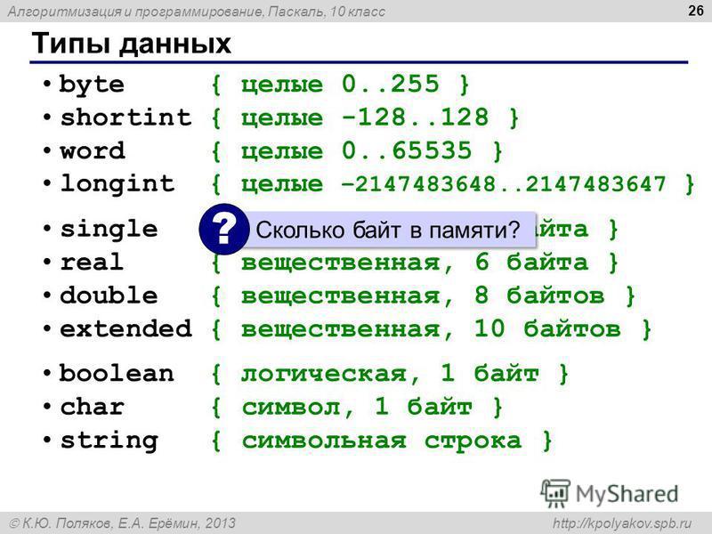 Алгоритмизация и программирование, Паскаль, 10 класс К.Ю. Поляков, Е.А. Ерёмин, 2013 http://kpolyakov.spb.ru Типы данных 26 byte { целые 0..255 } shortint { целые -128..128 } word { целые 0..65535 } longint { целые –2147483648..2147483647 } single {