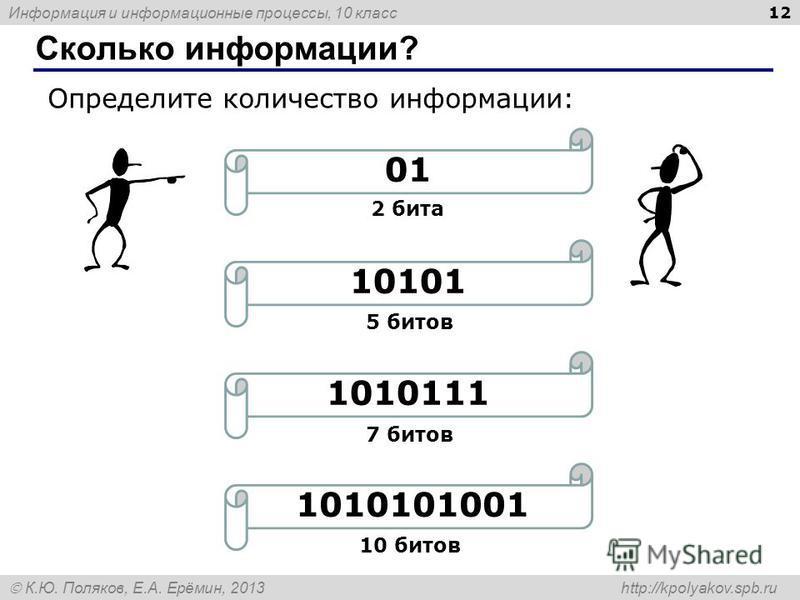 Информация и информационные процессы, 10 класс К.Ю. Поляков, Е.А. Ерёмин, 2013 http://kpolyakov.spb.ru Сколько информации? 12 01 Определите количество информации: 1010110101111010101001 2 бита 5 битов 7 битов 10 битов