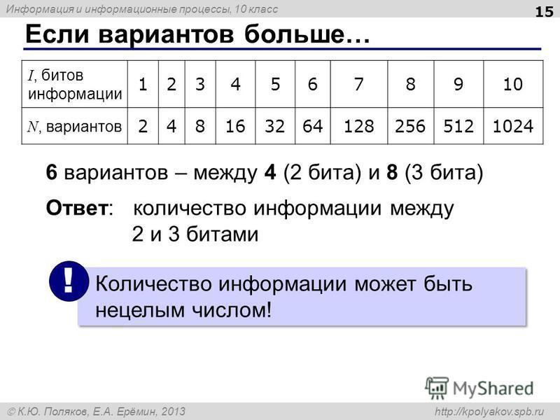 Информация и информационные процессы, 10 класс К.Ю. Поляков, Е.А. Ерёмин, 2013 http://kpolyakov.spb.ru Если вариантов больше… I, битов информации 12345678910 N, вариантов 2481632641282565121024 6 вариантов – между 4 (2 бита) и 8 (3 бита) Ответ: колич