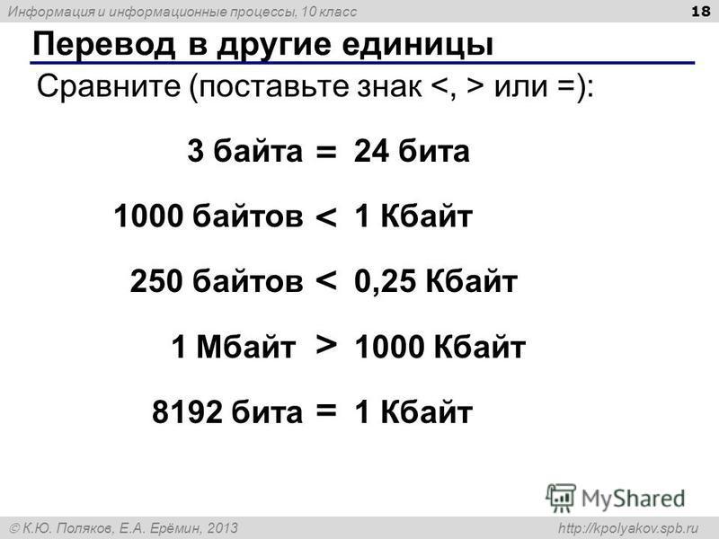 Информация и информационные процессы, 10 класс К.Ю. Поляков, Е.А. Ерёмин, 2013 http://kpolyakov.spb.ru Перевод в другие единицы 18 = < < > = Сравните (поставьте знак или =): 3 байта 24 бита 1000 байтов 1 Кбайт 250 байтов 0,25 Кбайт 1 Мбайт 1000 Кбайт