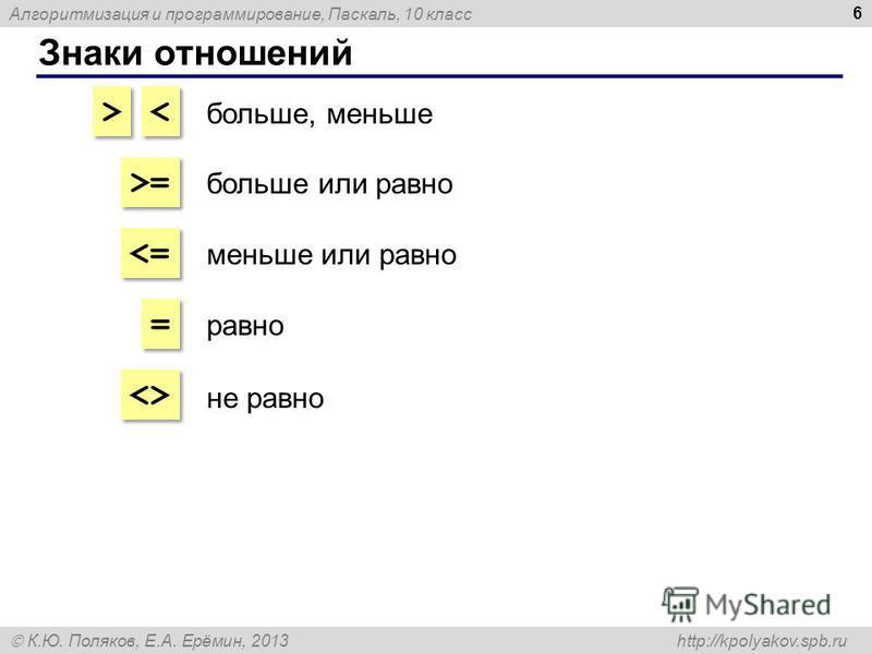 Алгоритмизация и программирование, Паскаль, 10 класс К.Ю. Поляков, Е.А. Ерёмин, 2013 http://kpolyakov.spb.ru Знаки отношений 6 > > < < >=>= >=>= <=<= <=<= = = <> больше, меньше больше или равно меньше или равно равно не равно