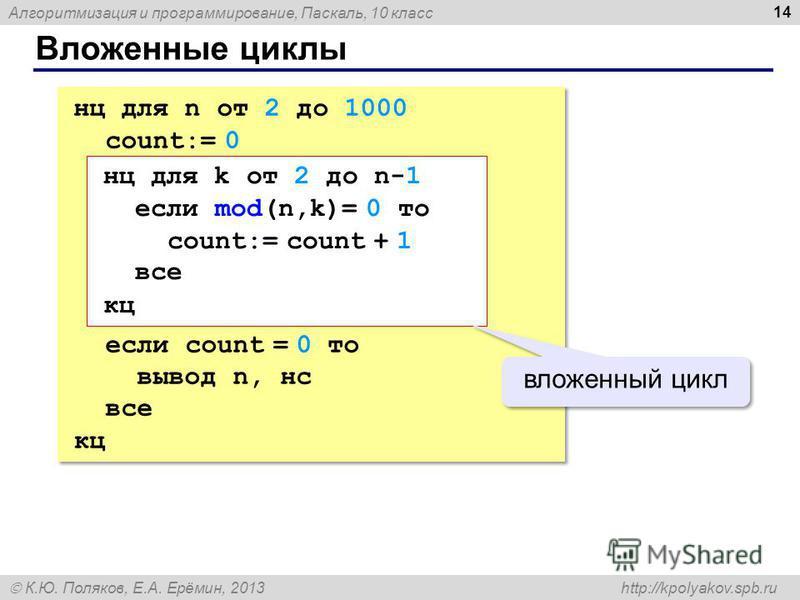 Алгоритмизация и программирование, Паскаль, 10 класс К.Ю. Поляков, Е.А. Ерёмин, 2013 http://kpolyakov.spb.ru Вложенные циклы 14 нц для n от 2 до 1000 count:= 0 если count = 0 то вывод n, нс все кц нц для n от 2 до 1000 count:= 0 если count = 0 то выв