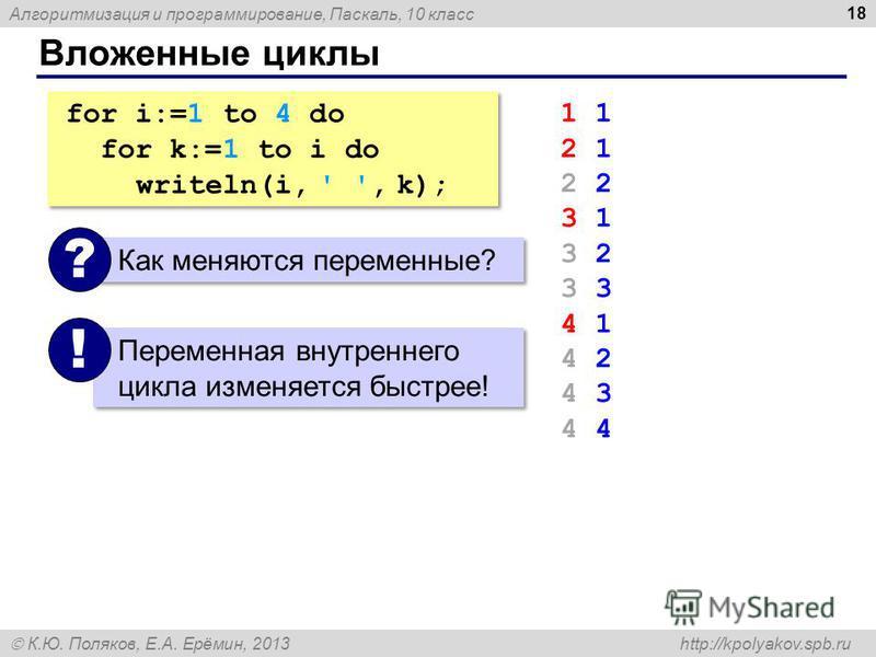 Алгоритмизация и программирование, Паскаль, 10 класс К.Ю. Поляков, Е.А. Ерёмин, 2013 http://kpolyakov.spb.ru Вложенные циклы 18 for i:=1 to 4 do for k:=1 to i do writeln(i, ' ', k); for i:=1 to 4 do for k:=1 to i do writeln(i, ' ', k); Как меняются п