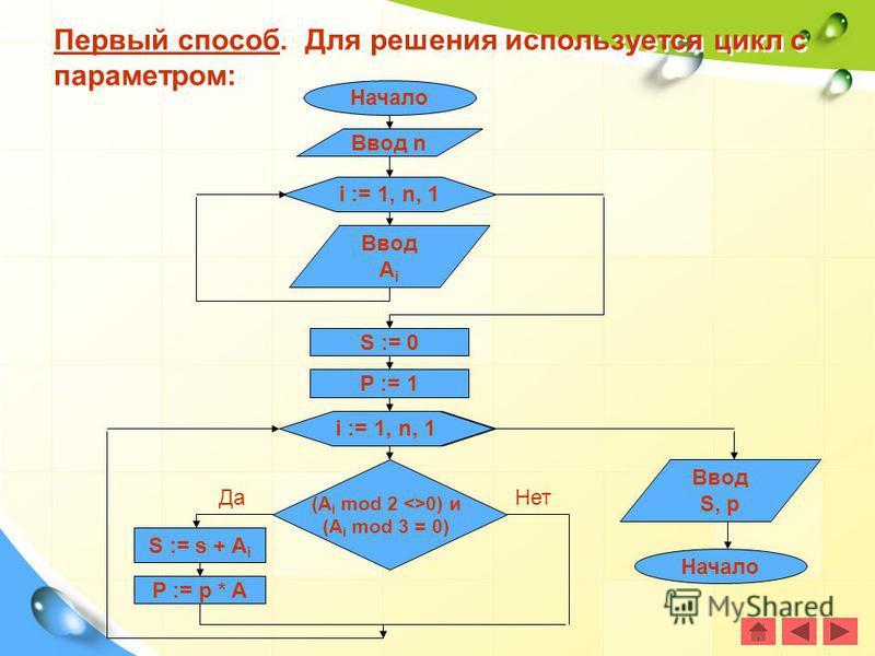 Первый способ. Для решения используется цикл с параметром: Начало Ввод n i := 1, n, 1 Ввод A i S := 0 P := 1 i := 1, n, 1 (A i mod 2 <>0) и (A i mod 3 = 0) P := p * A S := s + A i Ввод S, p Начало i := 1, n, 1 Да Нет