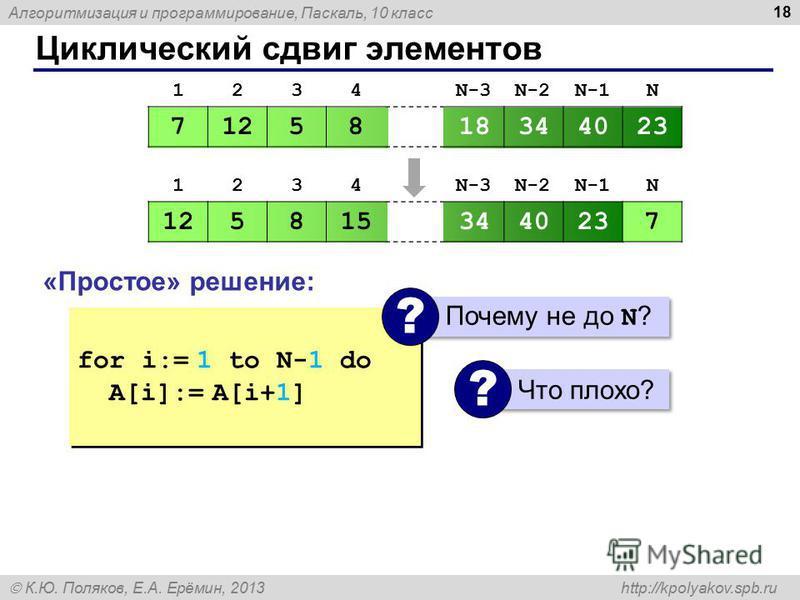 Алгоритмизация и программирование, Паскаль, 10 класс К.Ю. Поляков, Е.А. Ерёмин, 2013 http://kpolyakov.spb.ru 1234N-3N-2N-1N 1258153440237 Циклический сдвиг элементов 18 1234N-3N-2N-1N 7125818344023 «Простое» решение: c:= A[1]; for i:= 1 to N-1 do A[i