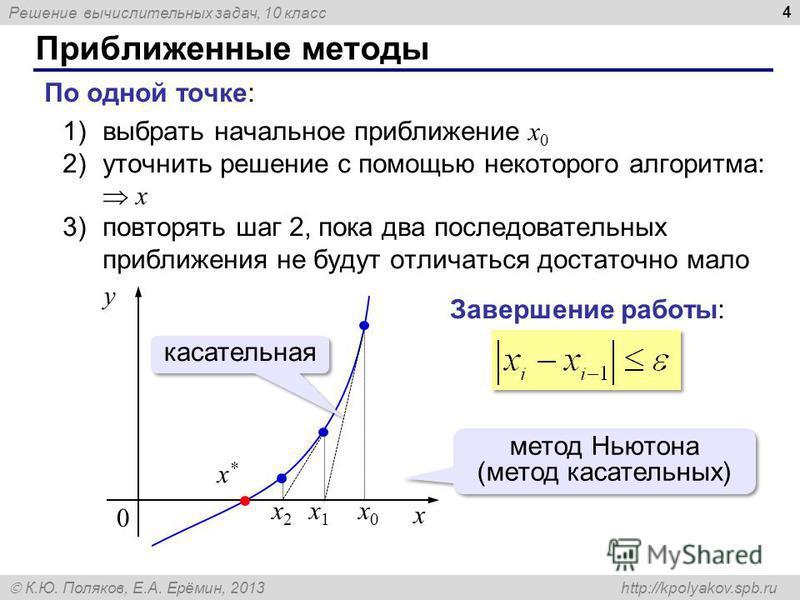 Решение вычислительных задач, 10 класс К.Ю. Поляков, Е.А. Ерёмин, 2013 http://kpolyakov.spb.ru Приближенные методы 4 По одной точке: 1)выбрать начальное приближение x 0 2)уточнить решение с помощью некоторого алгоритма: x 3)повторять шаг 2, пока два