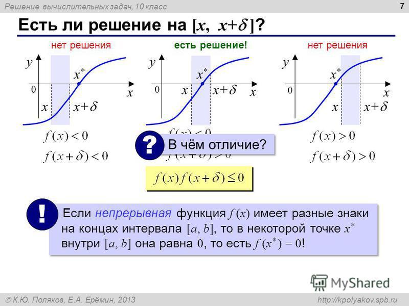 Решение вычислительных задач, 10 класс К.Ю. Поляков, Е.А. Ерёмин, 2013 http://kpolyakov.spb.ru Есть ли решение на [x, x+ ] ? 7 Если непрерывная функция f (x) имеет разные знаки на концах интервала [a, b], то в некоторой точке x * внутри [a, b] она ра
