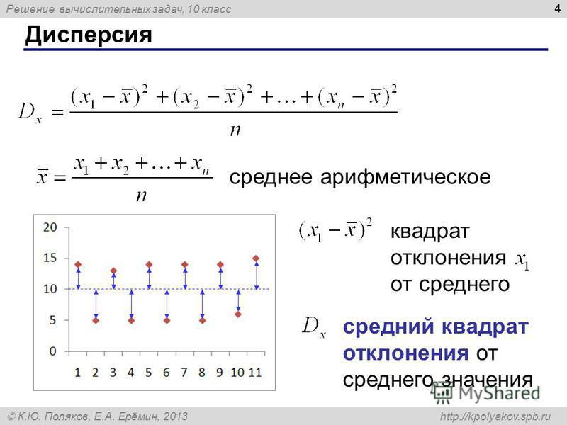 Решение вычислительных задач, 10 класс К.Ю. Поляков, Е.А. Ерёмин, 2013 http://kpolyakov.spb.ru Дисперсия 4 среднее арифметическое квадрат отклонения от среднего средний квадрат отклонения от среднего значения